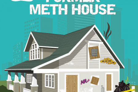 Is Your Home a Former Meth Lab? Infographic