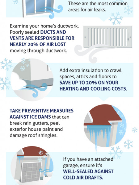 Is Your Home Warm Enough this Winter? Infographic