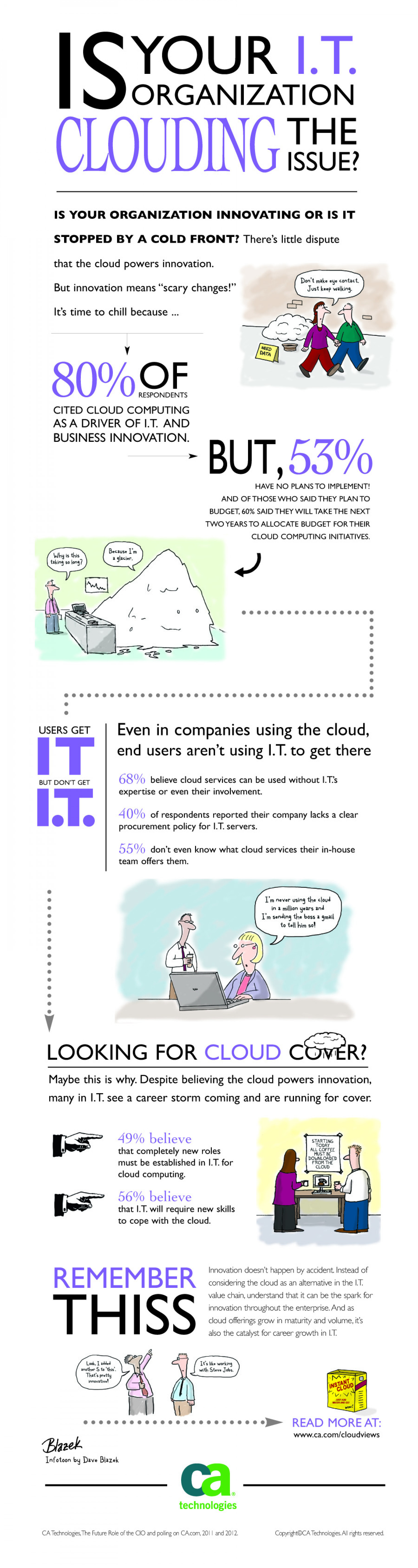 Is your I.T. organization clouding the issues? Infographic