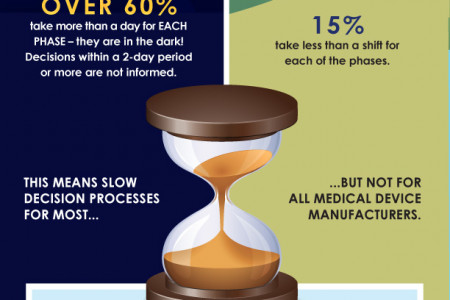 Is Your Manufacturing Operation Wandering in the Dark Infographic Infographic