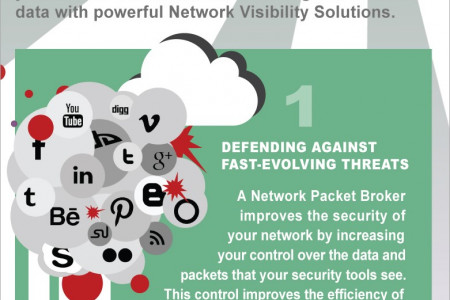 Is Your NETWORK SECURITY Built on a House of Cards Infographic
