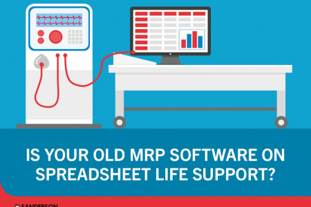 Is Your Old MRP Software on Spreadsheet Life support Infographic