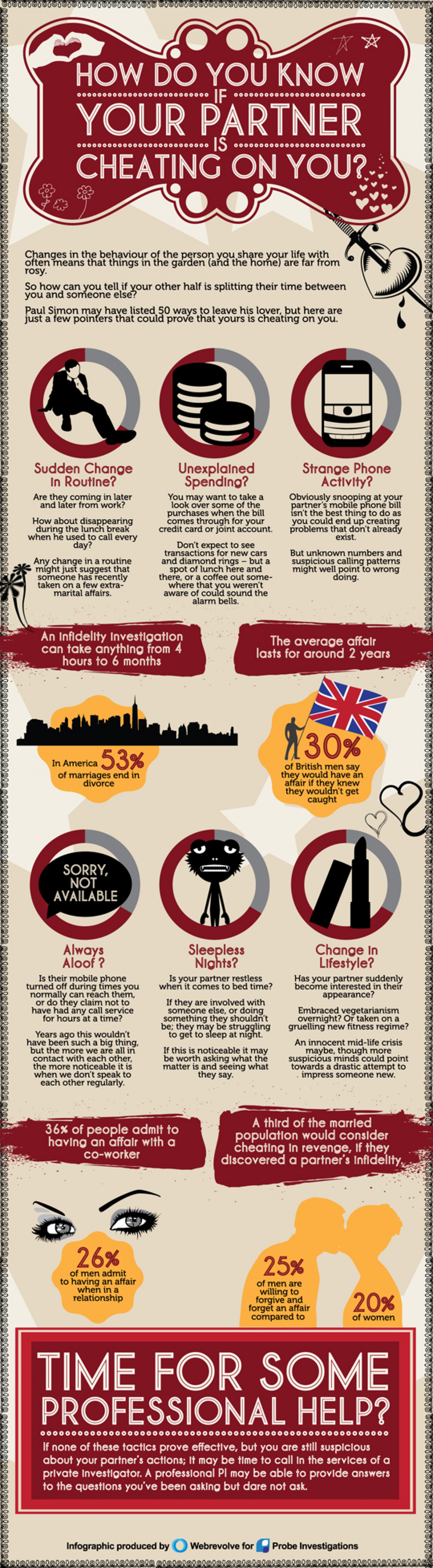 How Do You Know If Your Partner Is Cheating On You? Infographic