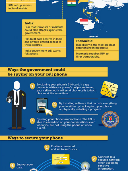 Is Your Phone Being Wire Tapped? Infographic