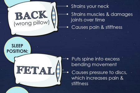 Is Your Sleep Position Affecting Your Health? Infographic