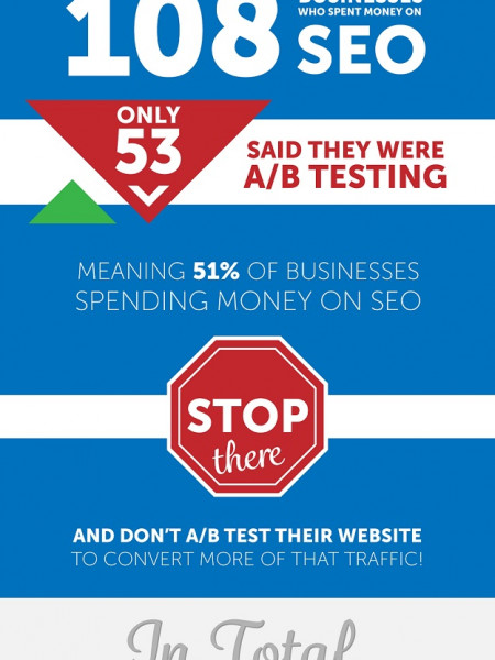 Is Your Website Stuck In The Slow Lane? Infographic