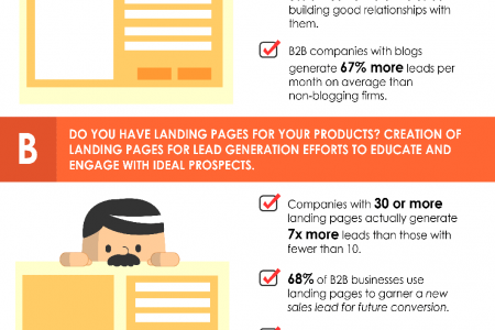 Is Your Website Working for Your Business? Infographic