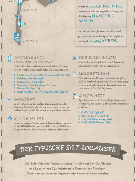 Island Sylt Infographic