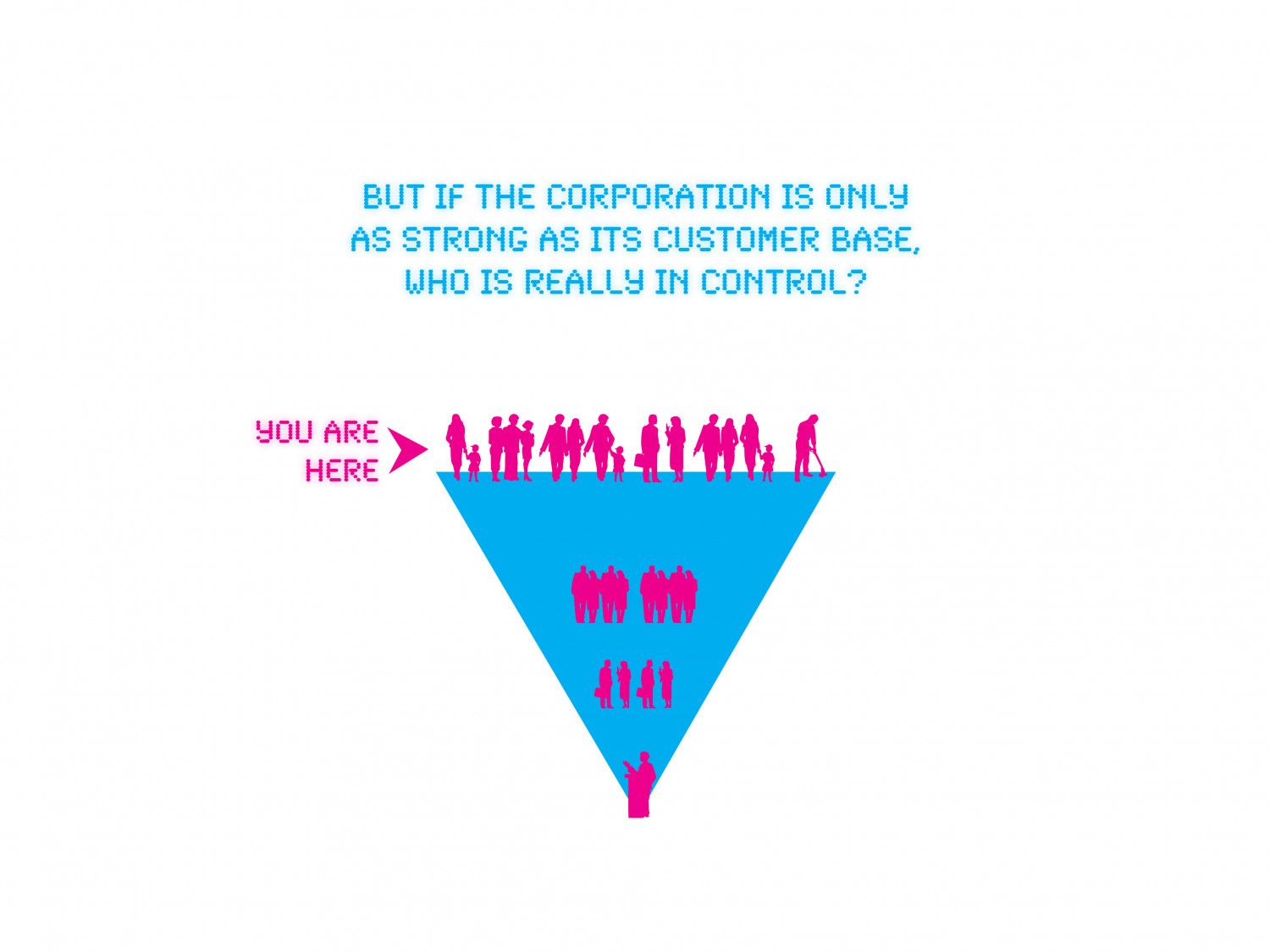 Isn't it the consumer (not the corporation) who is 'really' in control? Infographic
