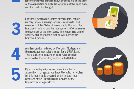 It Is The Ideal Mortgage Consultant To Opt For A USDA Loan Infographic