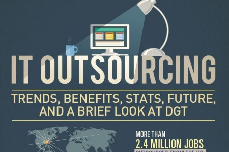 IT Outsourcing - Trends, Benefits, Satus, Future & a brief look at DGT Infographic