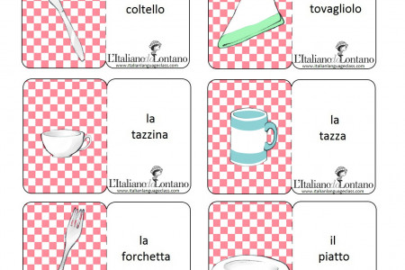 Italian Flashcards - A Tavola! Infographic