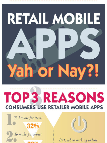 It's A Social, Mobile Shopper World Infographic