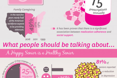 It's About Caring 2013 Infographic