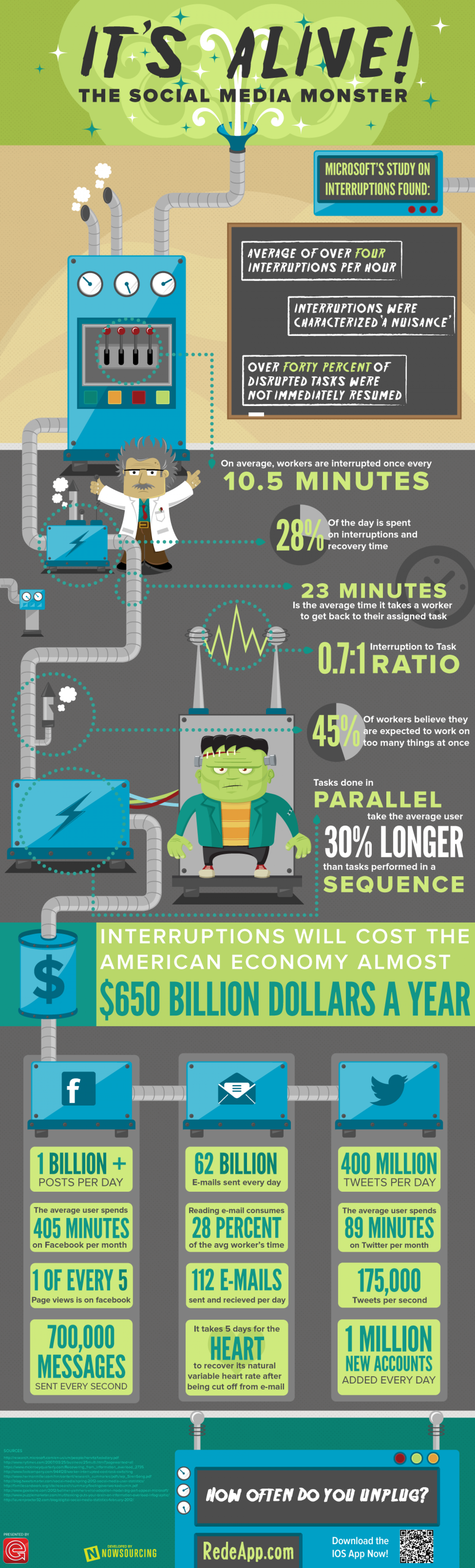It's Alive! The Social Media Monster Infographic