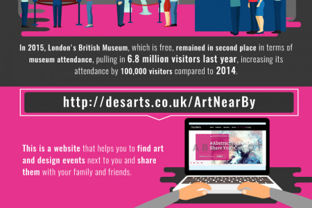 IT'S ALL ABOUT ART Infographic