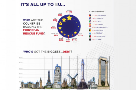 Its All Up To EU Infographic