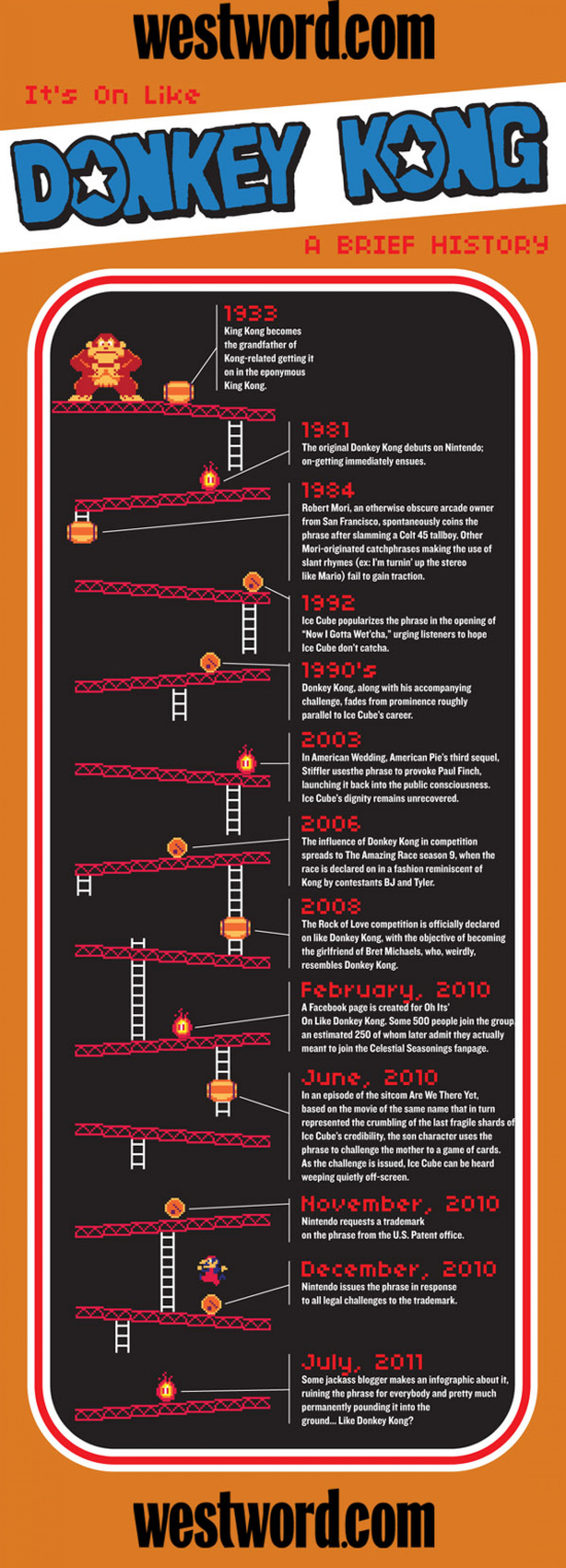 It's on like Donkey Kong: A brief history  Infographic