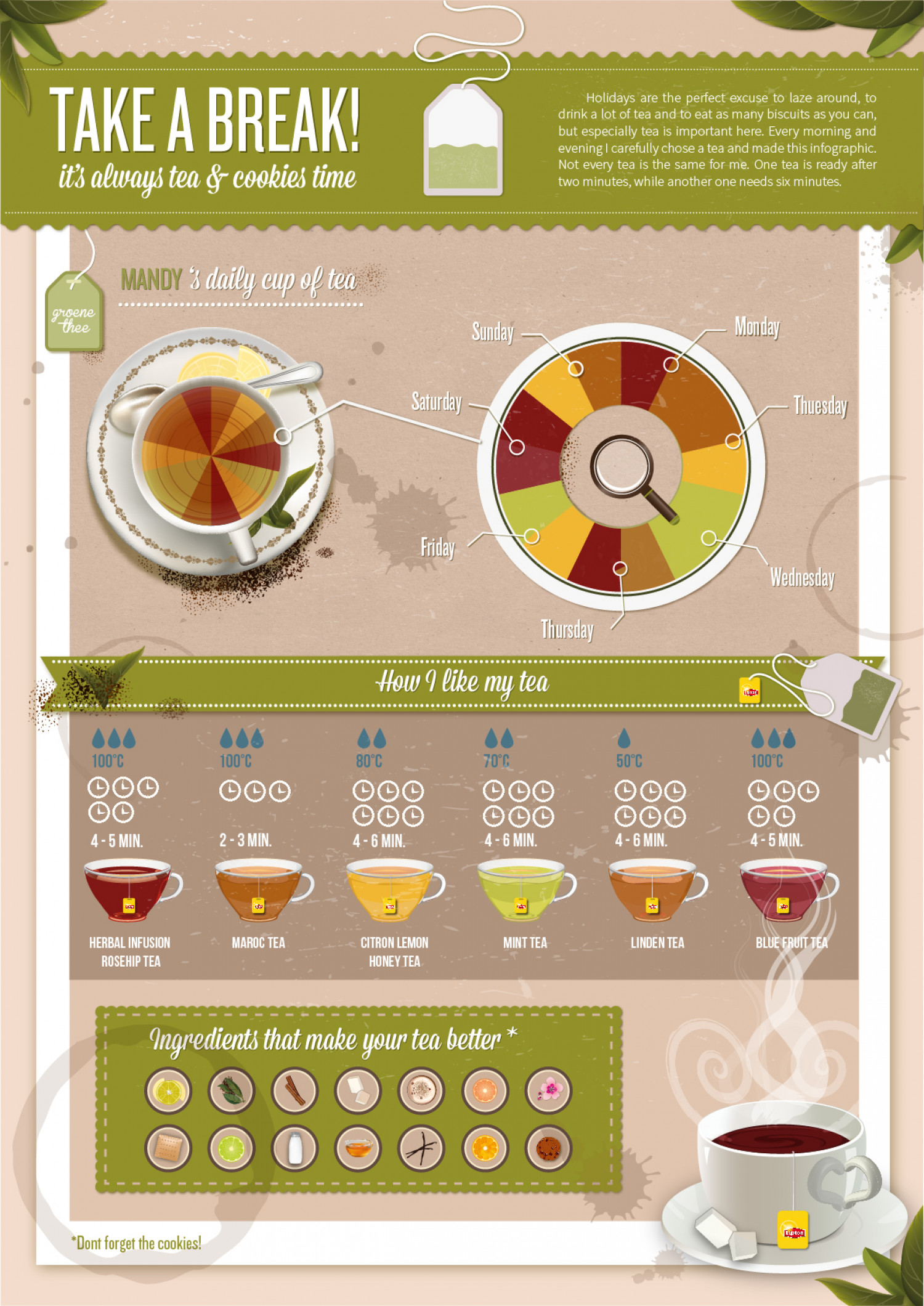 Take A Break! It's Always Tea & Cookies Time Infographic