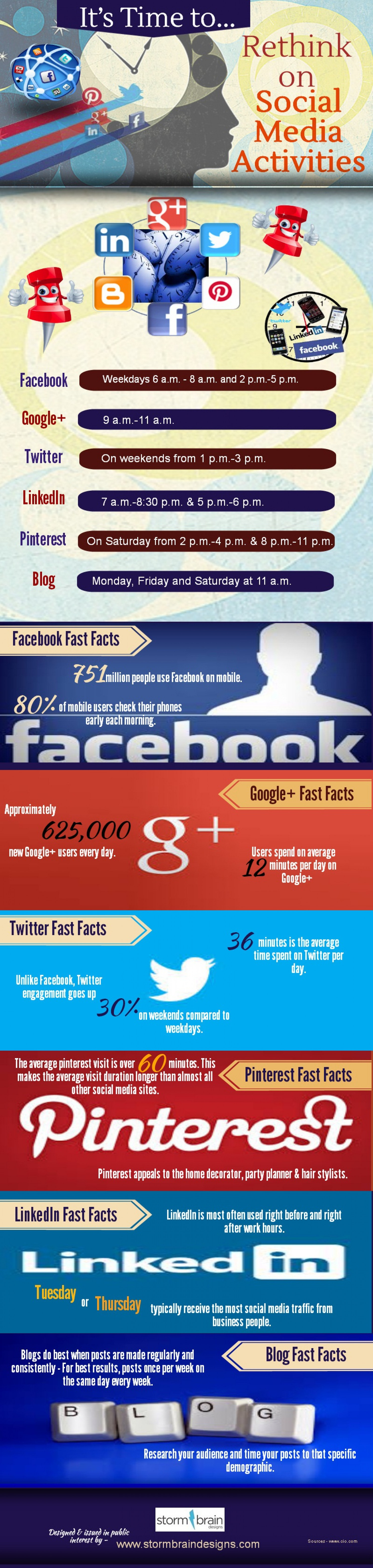 It's Time to Rethink on Social Media Activities Infographic
