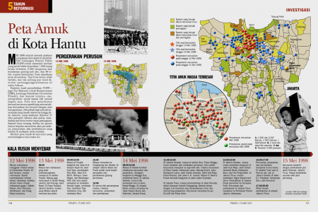 Jakarta's Riot Infographic