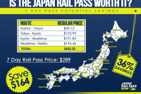 Japan Rail Pass Savings Infographic