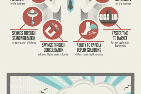 JD Edwards & The Cloud Infographic