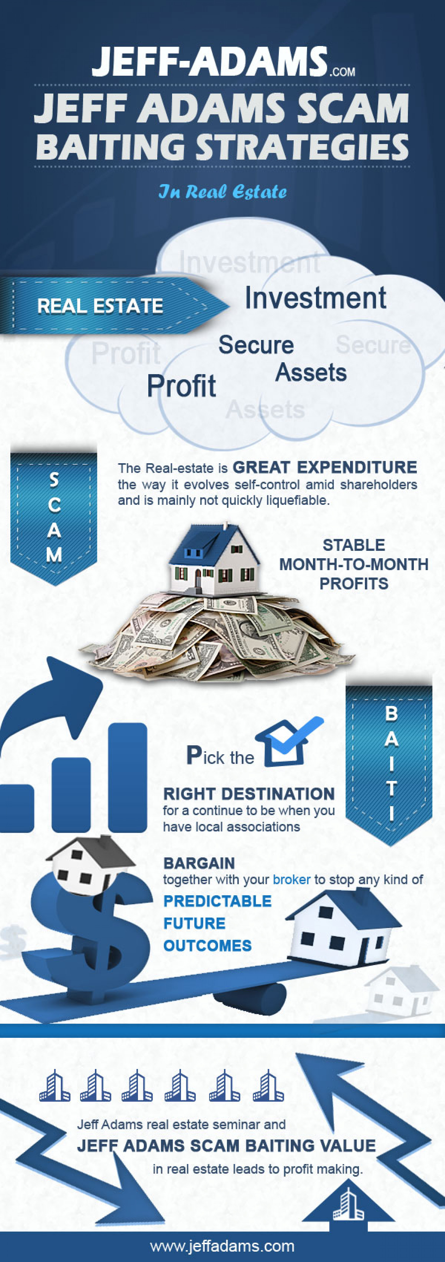 Jeff Adams Scam Baiting Strategies Infographic