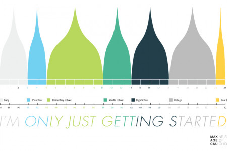 Jes Gettting Started Infographic