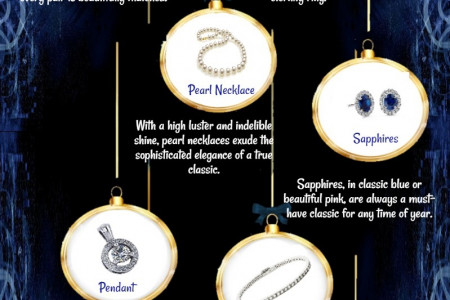 Jewellery - Perfect Christmas Gift For Women Infographic