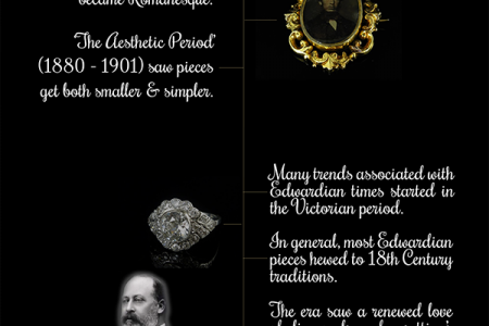 Jewellery Through The Ages: 1714 - 1935 Infographic