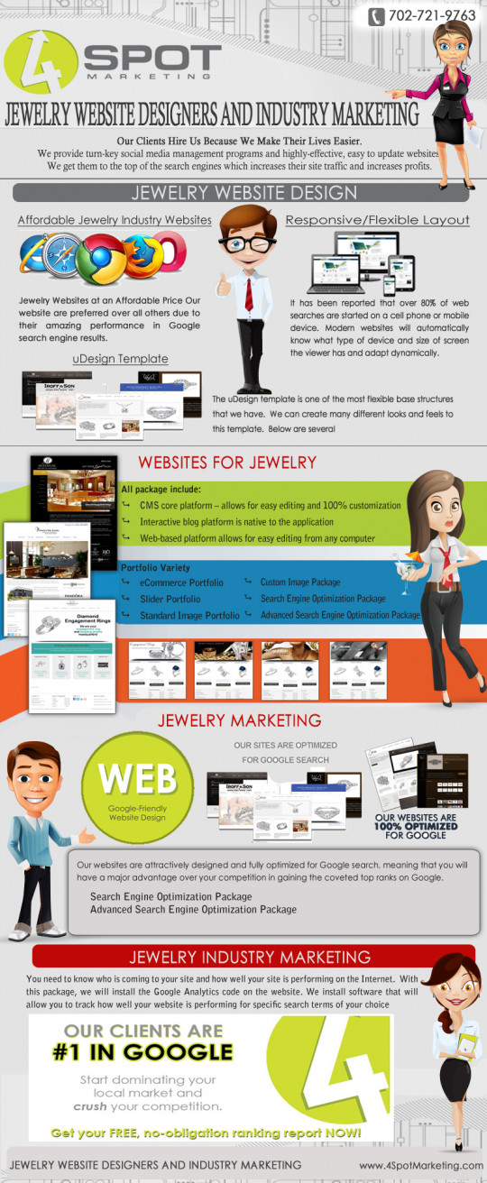 Jewelry Website Designers And Industry Marketing