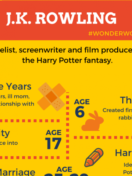 JK Rowling - A Wonder Woman Infographic