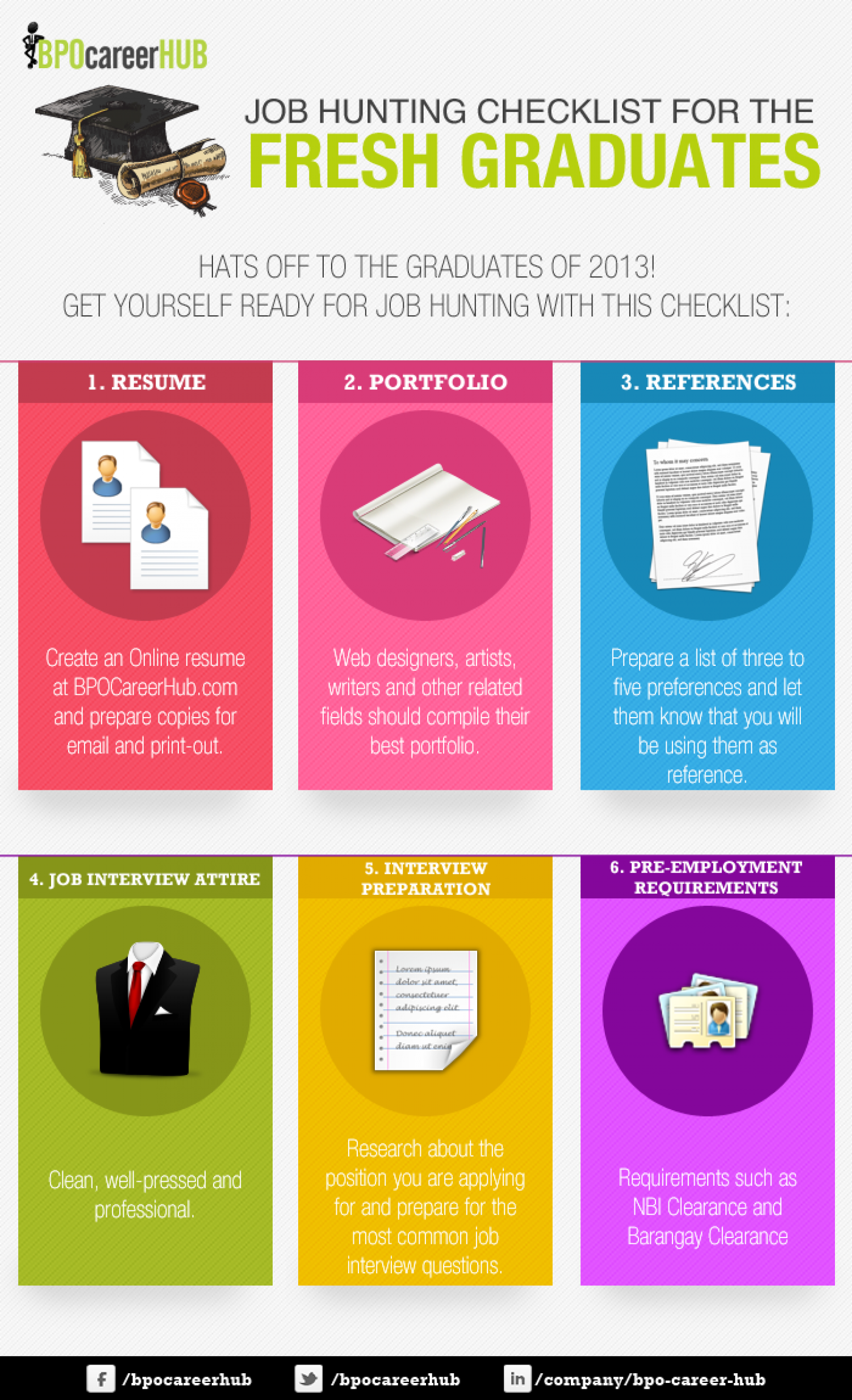 Job Hunting Checklist for the Fresh Graduates [Infographic] Infographic