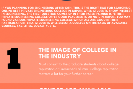 Job Opportunities at Best Private Engineering College Infographic
