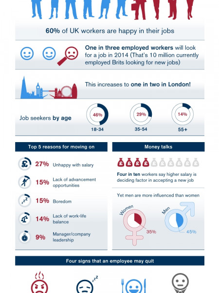 Job Satisfaction Index Infographic