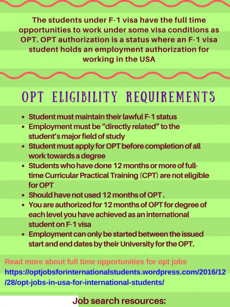 Job Search for f1 visa students Infographic