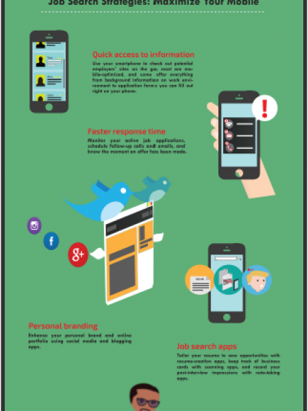 Job Search Strategies: Maximize Your Mobile Infographic