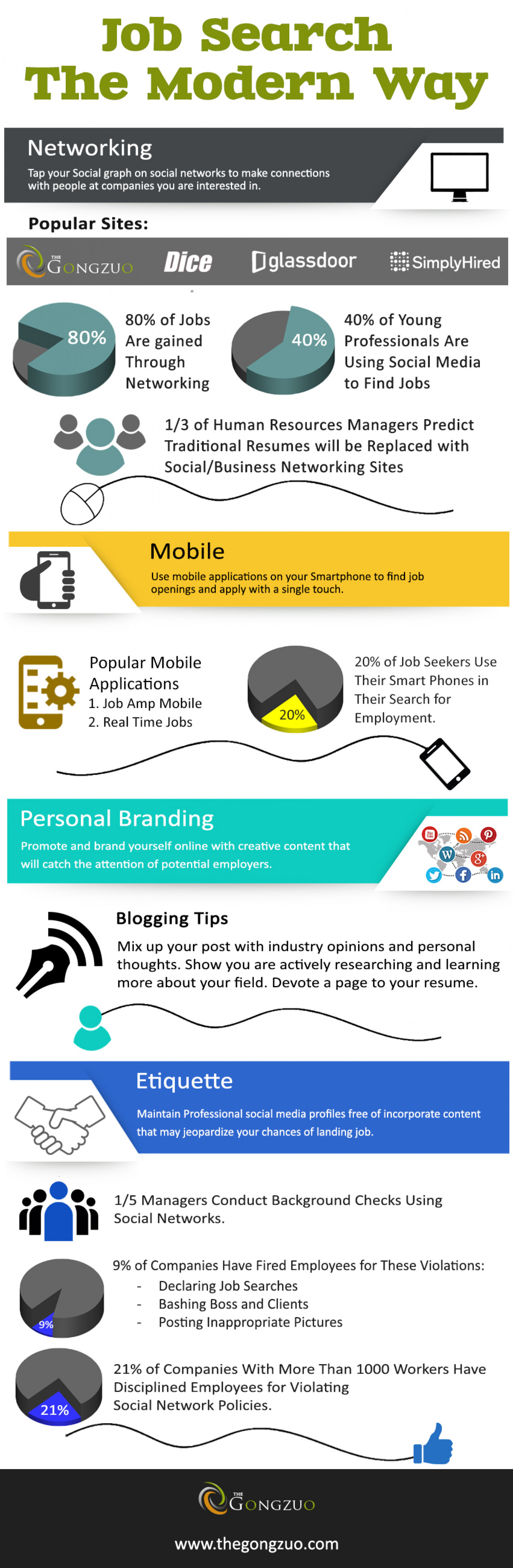 job search the modern way visual ly job search the modern way infographic
