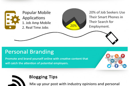 Job Search the Modern Way  Infographic
