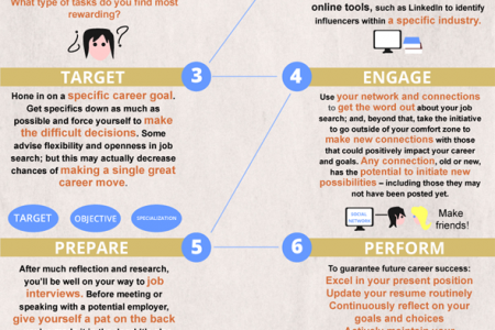 Job Searching And Stats Infographic