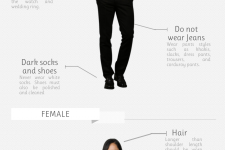 Job Searching Tip: What to Wear During Job Interview Infographic