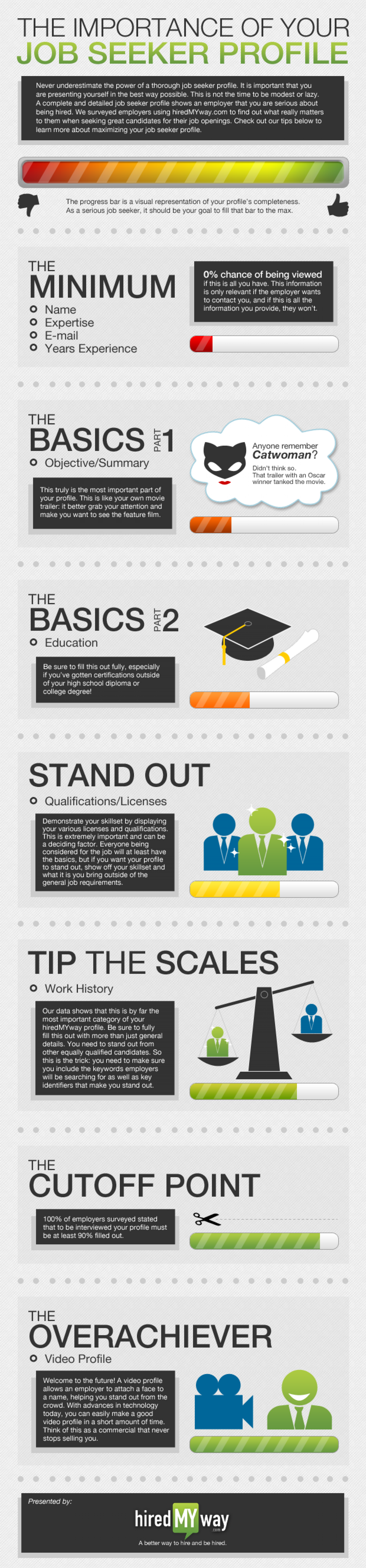 Job Seeker Profile Importance Infographic
