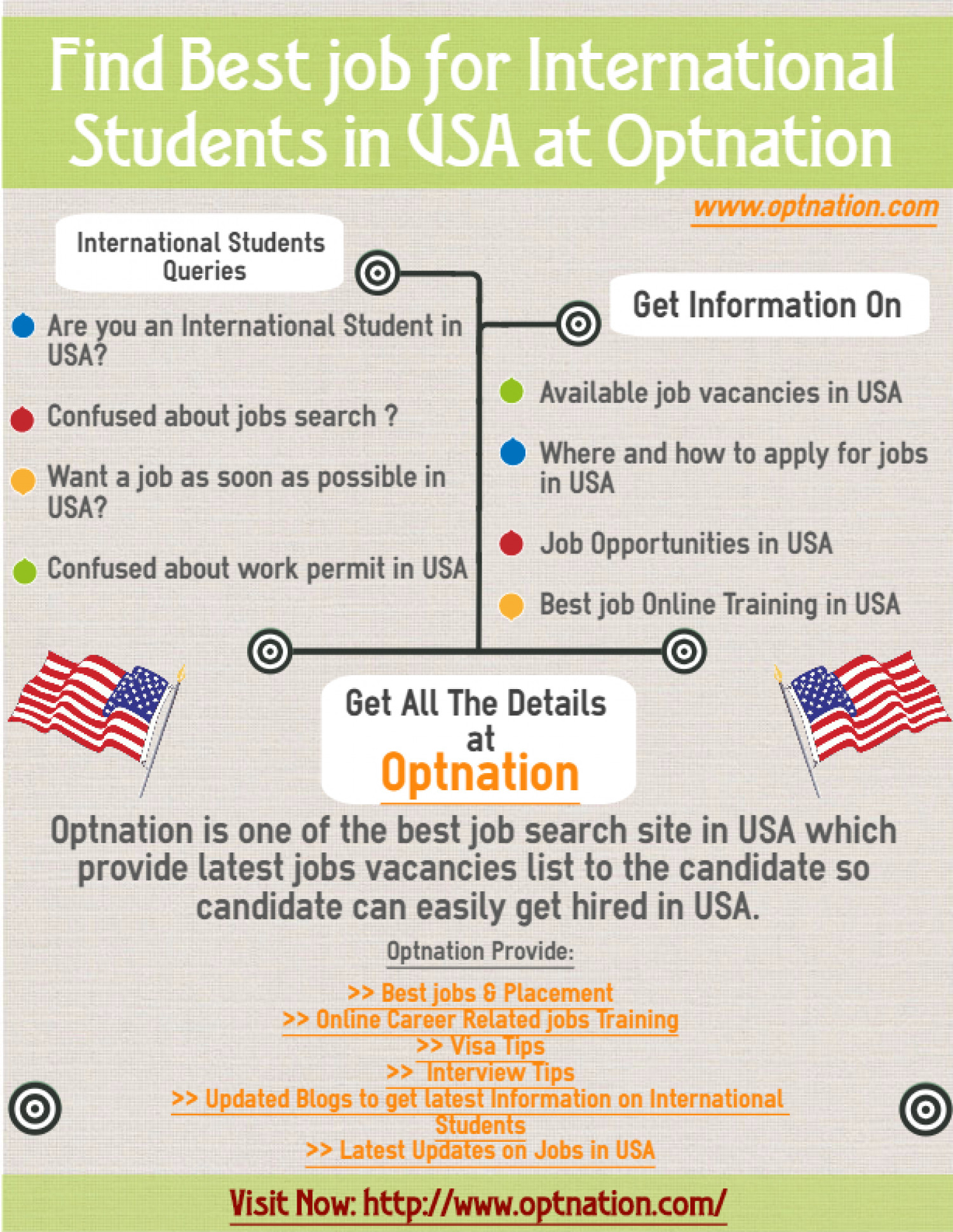 Jobs for international students in USA Infographic