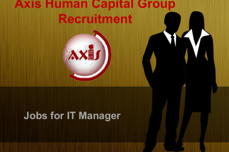 Jobs for IT Manager of Axis Human Capital Group Recruitment Infographic