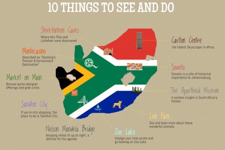 Johannesburg Tourist Guide Infographic