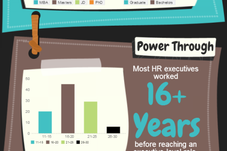 Join the HR Top 100 Infographic