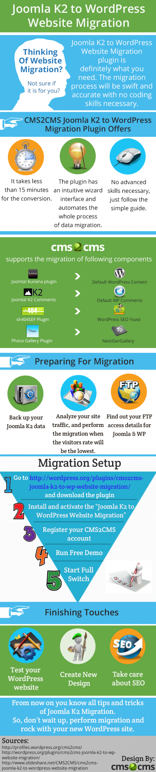 Joomla K2 to WordPress Website Migration Plugin
