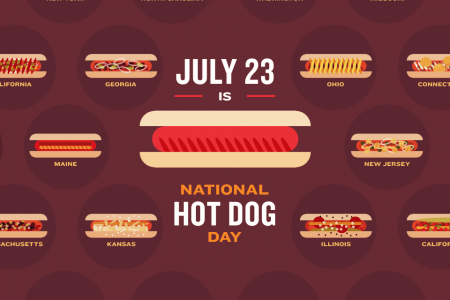 July 23rd is National Hot Dog Day! Infographic