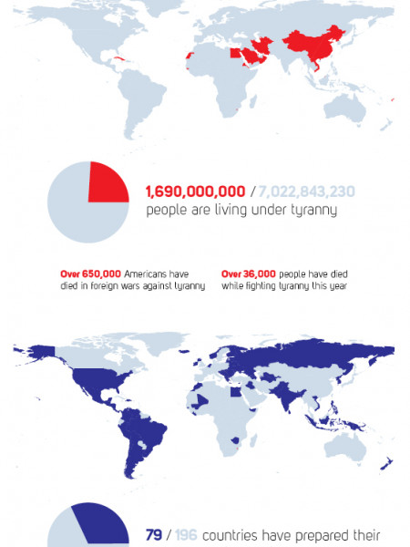 July 4th, 2012 Infographic